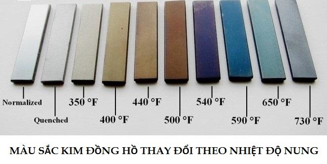 Màu sắc kim đồng hồ DW thay đổi theo nhiệt độ nung
